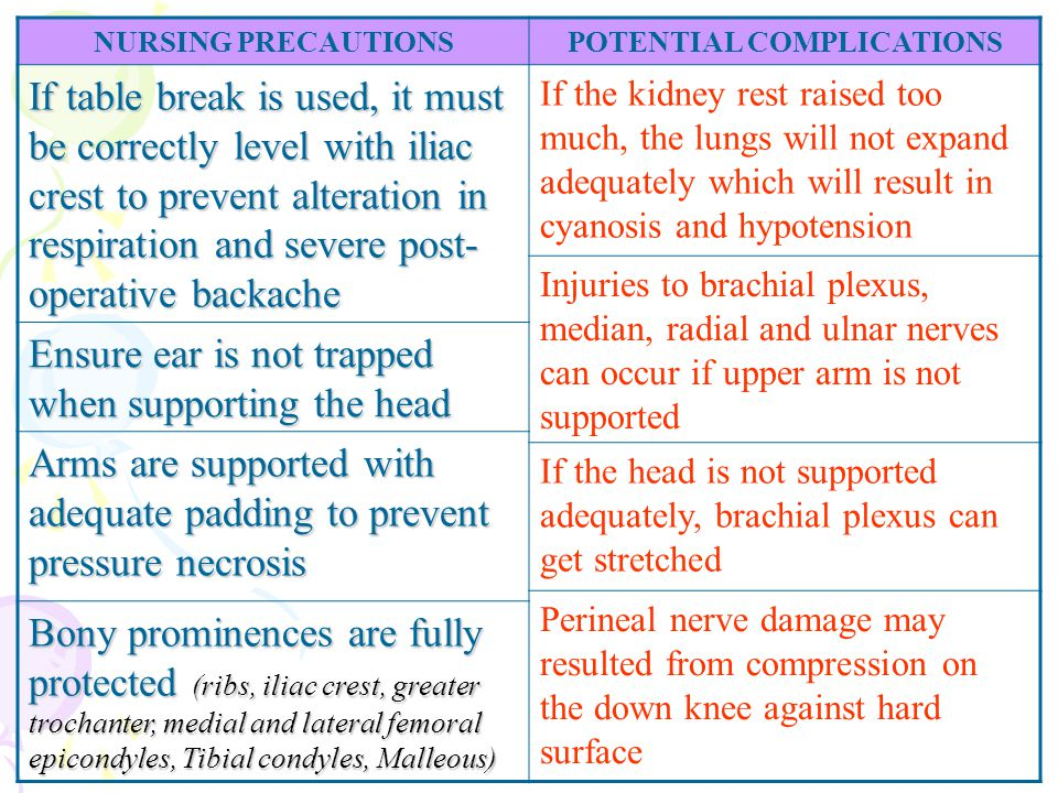 NURSING PRECAUTIONSPOTENTIAL COMPLICATIONS If table break is used, it must be correctly level with iliac crest to prevent alteration in respiration an