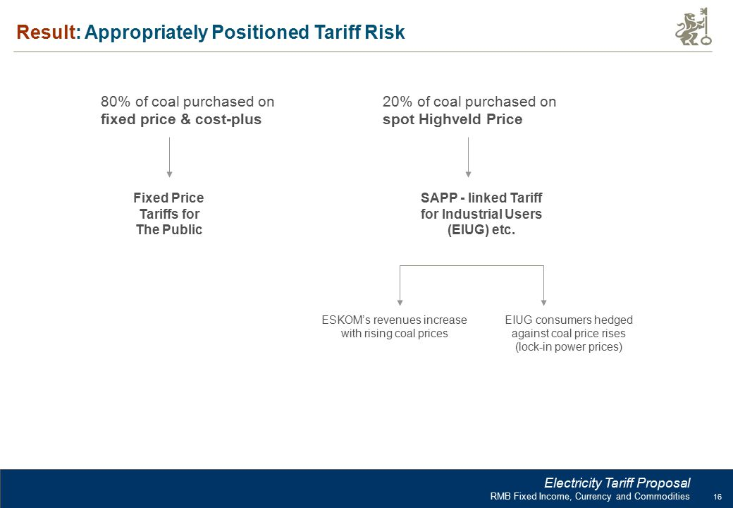16 RMB Fixed Income, Currency and Commodities Electricity Tariff Proposal Result: Appropriately Positioned Tariff Risk 80% of coal purchased on fixed price & cost-plus 20% of coal purchased on spot Highveld Price Fixed Price Tariffs for The Public SAPP - linked Tariff for Industrial Users (EIUG) etc.