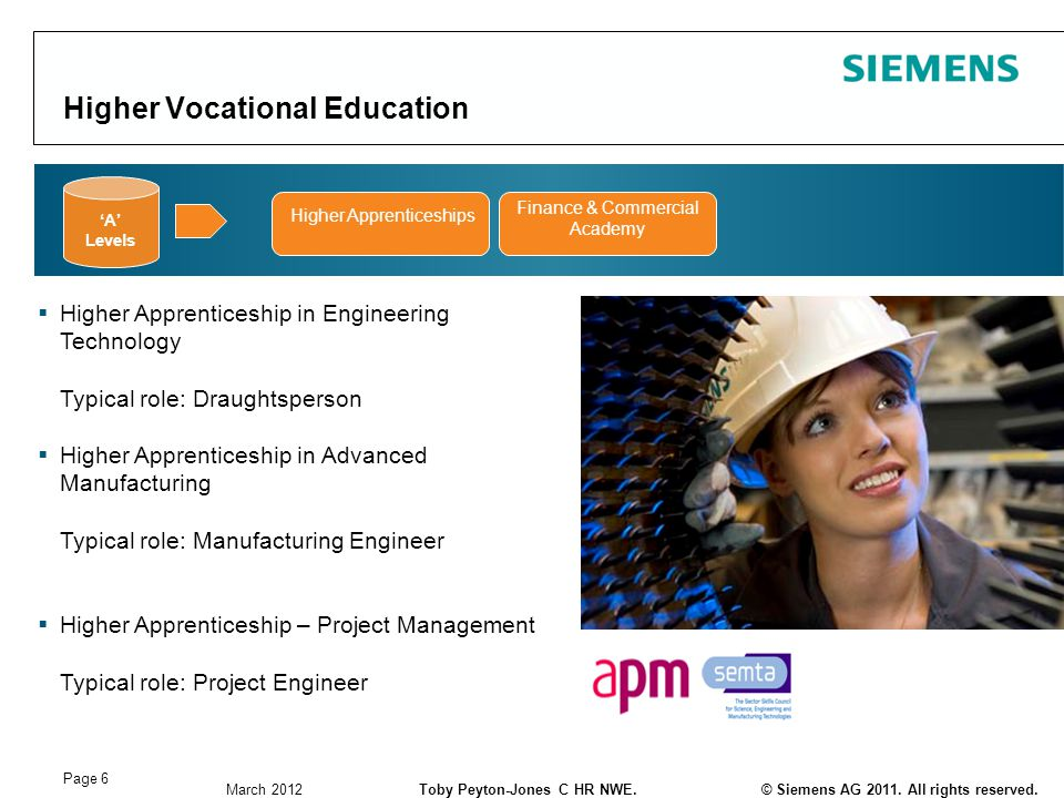 © Siemens AG 2011. All rights reserved.Toby Peyton-Jones C HR NWE. March 2012 Page 6 Higher Vocational Education 'A' Levels Higher Apprenticeships Fin