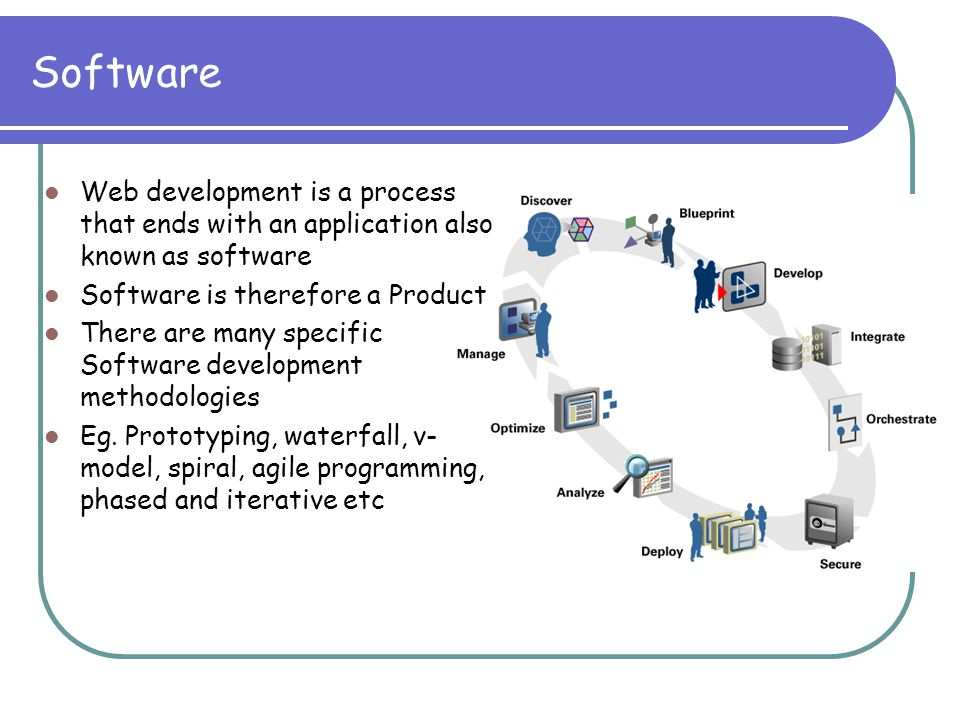 Software Web development is a process that ends with an application also known as software Software is therefore a Product There are many specific Sof
