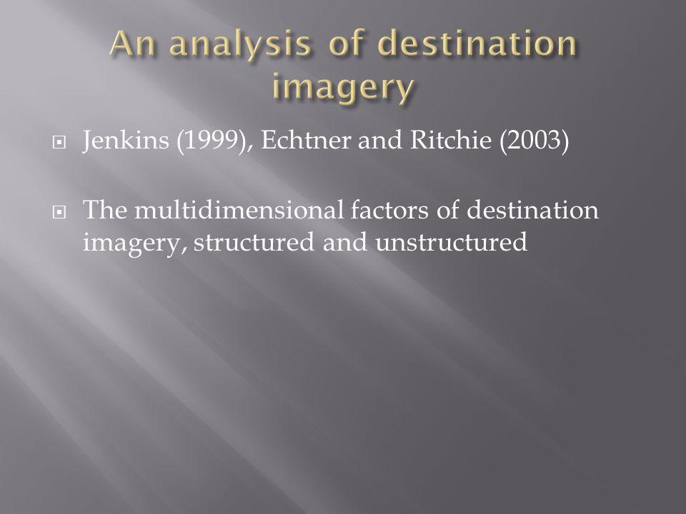  Functional Characteristics  Psychological Characteristics  Attributes  Holistic