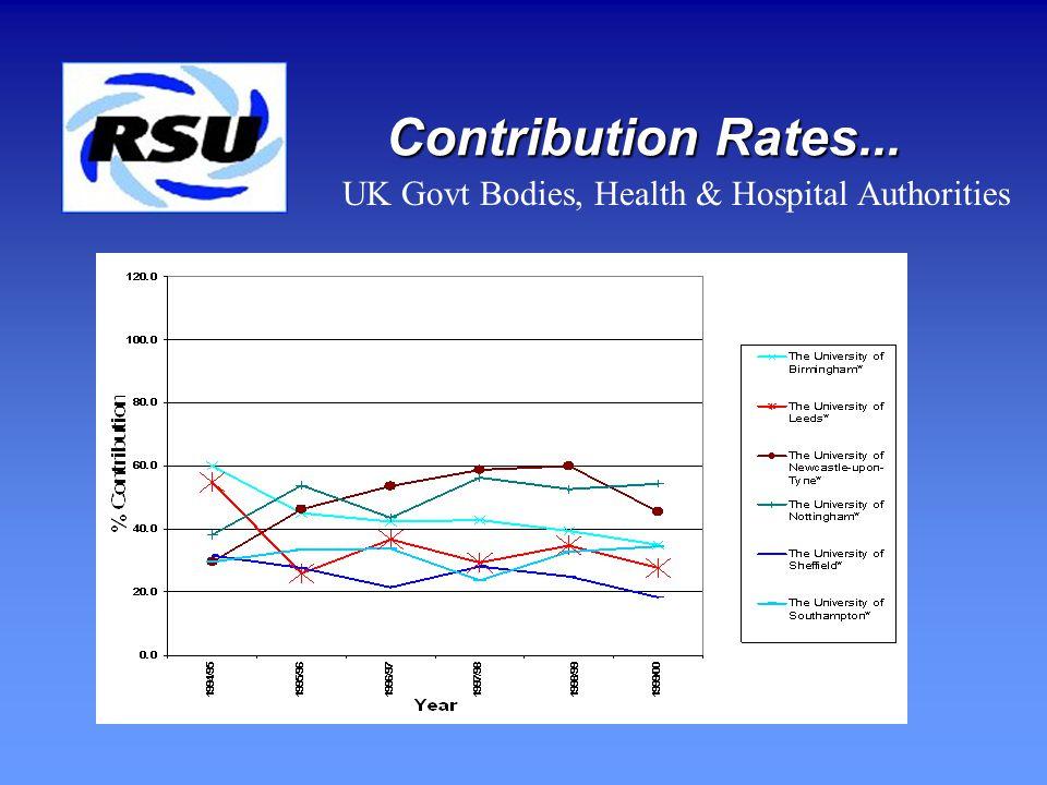 Contribution Rates... UK Govt Bodies, Health & Hospital Authorities