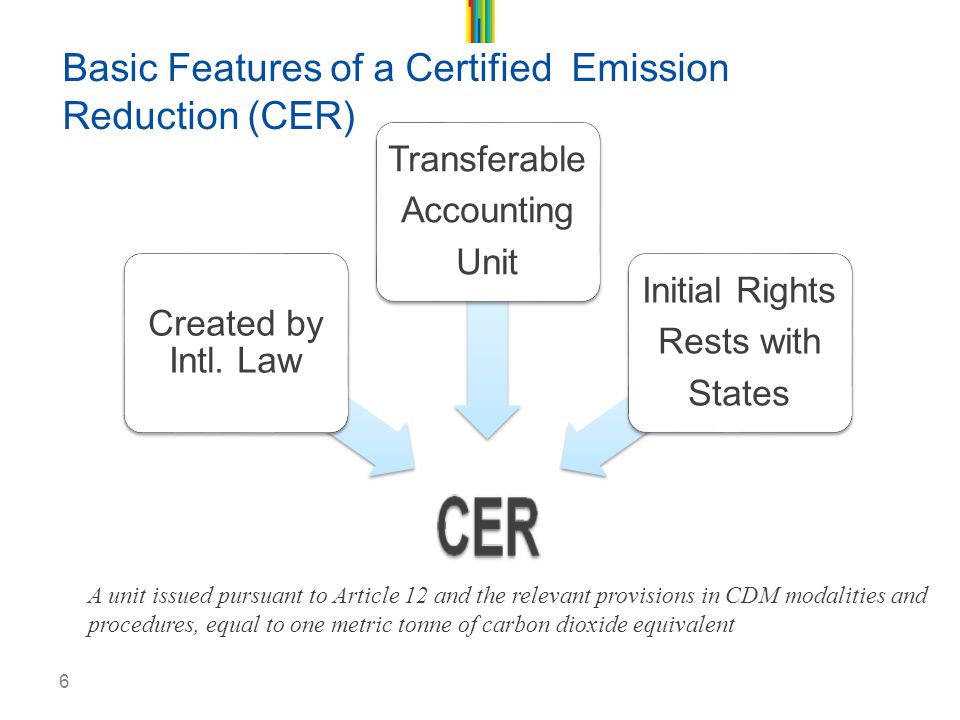 6 Basic Features of a Certified Emission Reduction (CER) Created by Intl.