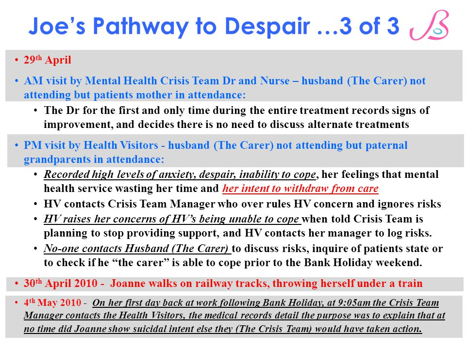 Joe's Pathway to Despair …3 of 3 29 th April AM visit by Mental Health Crisis Team Dr and Nurse – husband (The Carer) not attending but patients mother in attendance: The Dr for the first and only time during the entire treatment records signs of improvement, and decides there is no need to discuss alternate treatments PM visit by Health Visitors - husband (The Carer) not attending but paternal grandparents in attendance: Recorded high levels of anxiety, despair, inability to cope, her feelings that mental health service wasting her time and her intent to withdraw from care HV contacts Crisis Team Manager who over rules HV concern and ignores risks HV raises her concerns of HV's being unable to cope when told Crisis Team is planning to stop providing support, and HV contacts her manager to log risks.