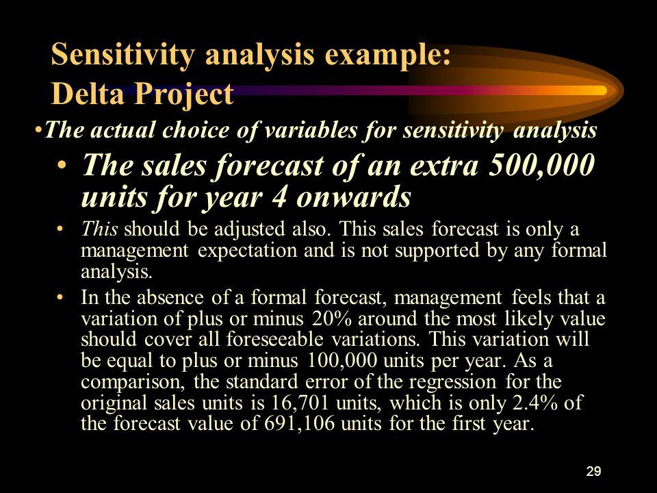 28 Time-trend sales volume: Pessimistic: minus one standard error of the regression; optimistic: plus one standard error of the regression.