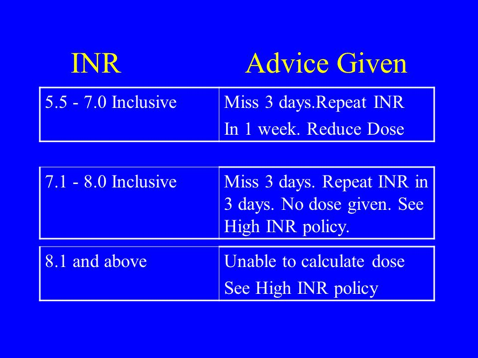 INR OVER 8.0 Significant bleeding symptoms – refer to A/E No Bleeding – inform Clinical Haematologist Give 2mg oral dose Vitamin K (KONAKION) See separate SOP for prescription Warfarin discontinued temporarily