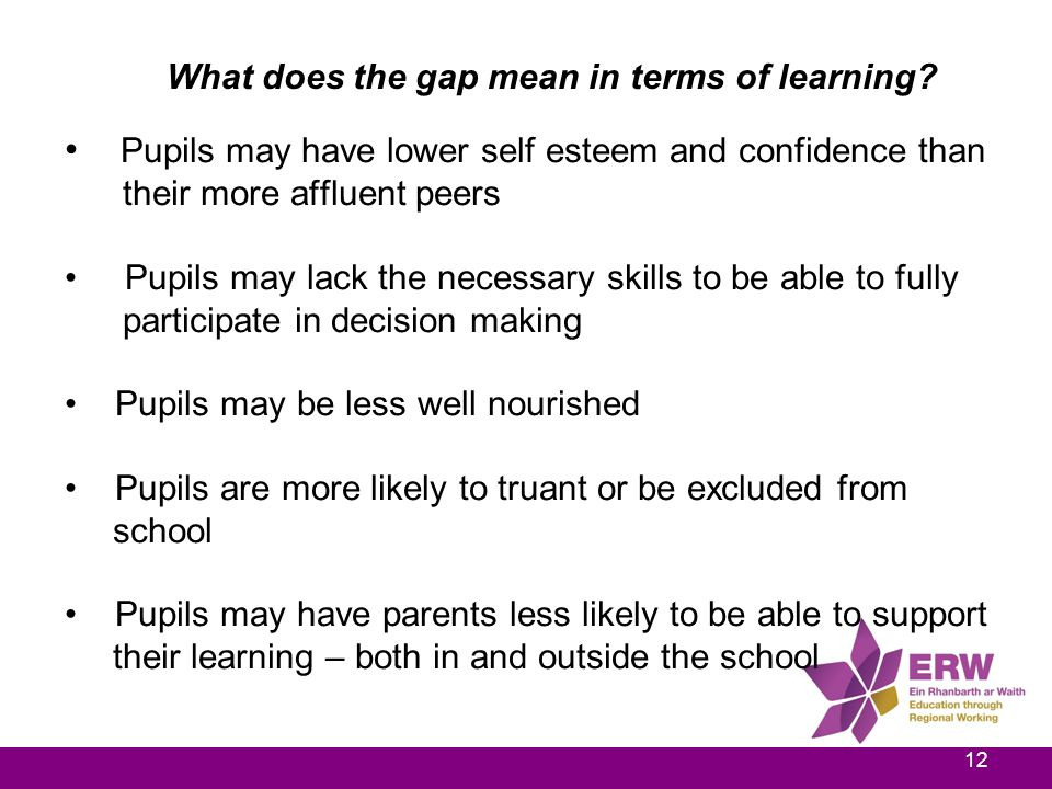 What does the gap mean in terms of learning.