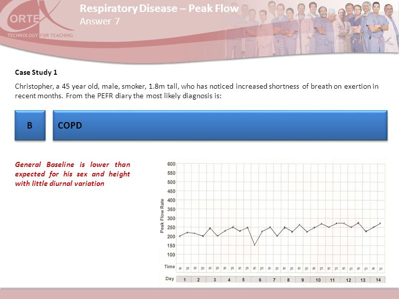 Respiratory Disease – Peak Flow Case Study 1 Christopher, a 45 year old, male, smoker, 1.8m tall, who has noticed increased shortness of breath on exe