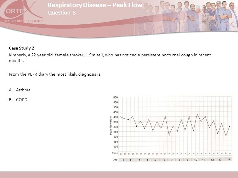 Respiratory Disease – Peak Flow Case Study 2 Kimberly, a 22 year old, female smoker, 1.9m tall, who has noticed a persistent nocturnal cough in recent