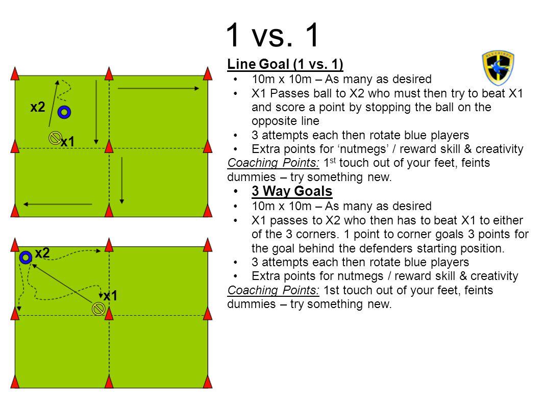 1 vs.1 Line Goal (1 vs.