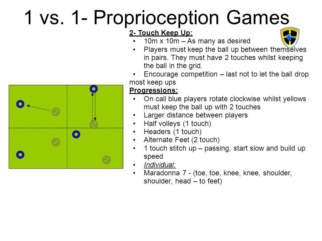 1 vs. 1- Proprioception Games 2- Touch Keep Up: 10m x 10m – As many as desired Players must keep the ball up between themselves in pairs. They must ha