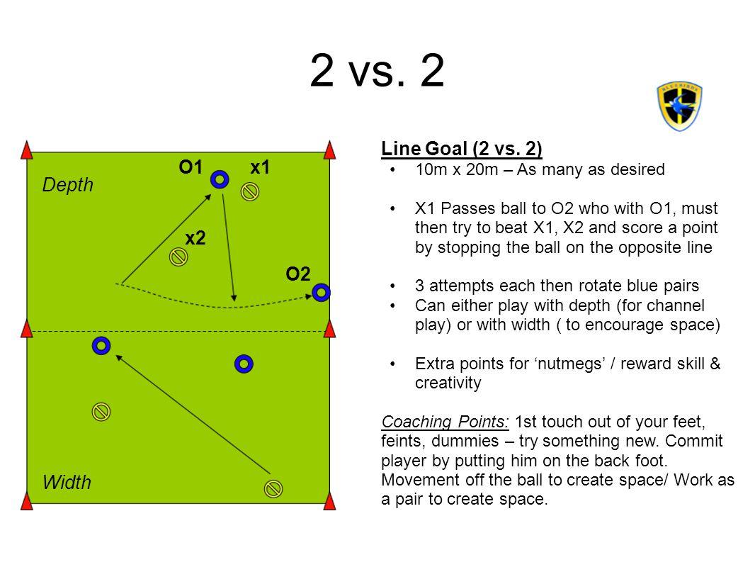 2 vs.2 Line Goal (2 vs.