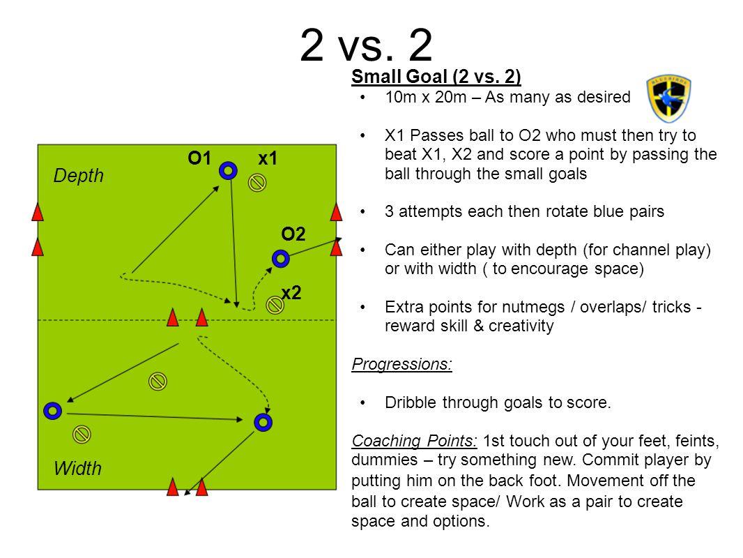 2 vs.2 x1 x2 O2 O1 Depth Width Small Goal (2 vs.