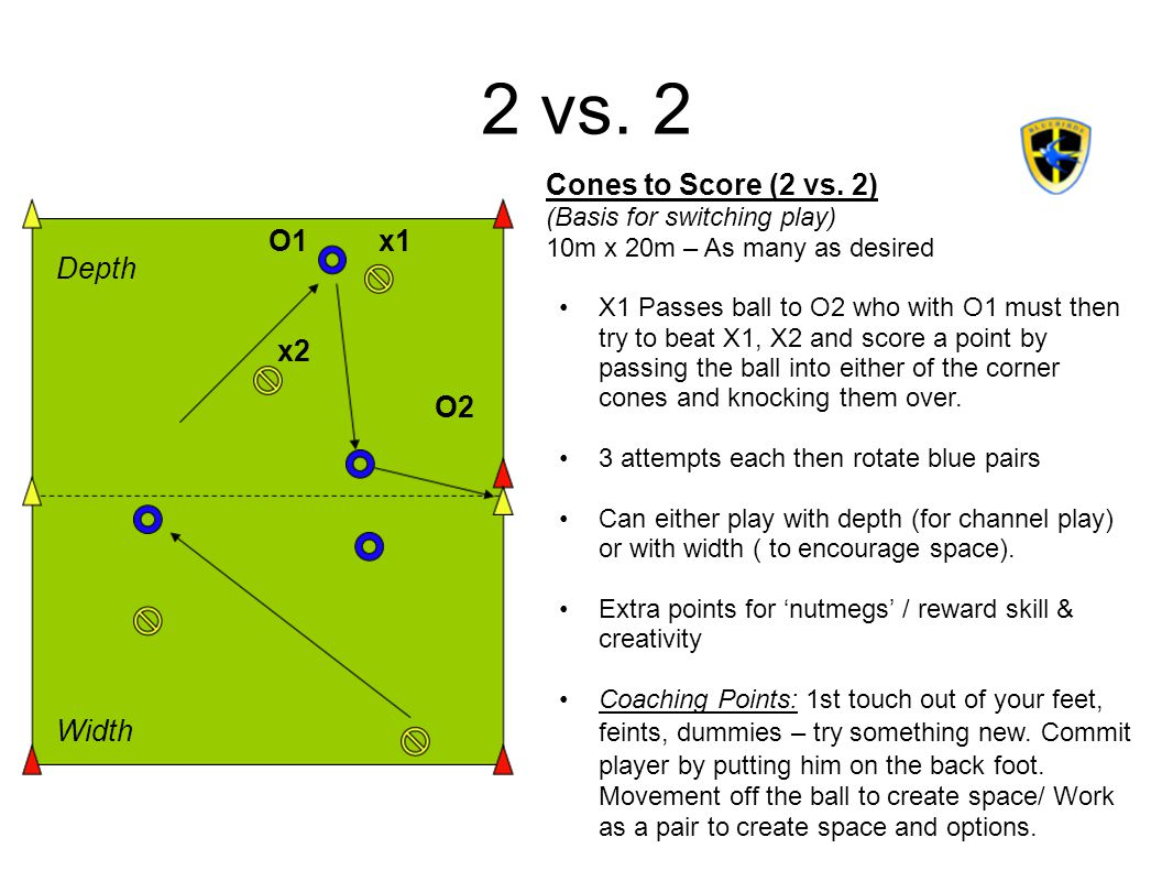 2 vs. 2 x1 x2 O2 O1 Depth Width Cones to Score (2 vs. 2) (Basis for switching play) 10m x 20m – As many as desired X1 Passes ball to O2 who with O1 mu