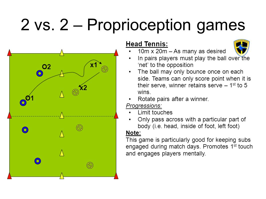 2 vs. 2 – Proprioception games x1 x2 O2 O1 Head Tennis: 10m x 20m – As many as desired In pairs players must play the ball over the 'net' to the oppos