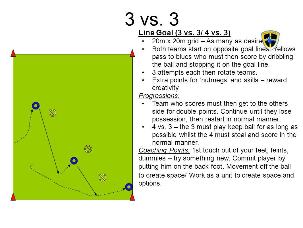 3 vs.3 Line Goal (3 vs. 3/ 4 vs.