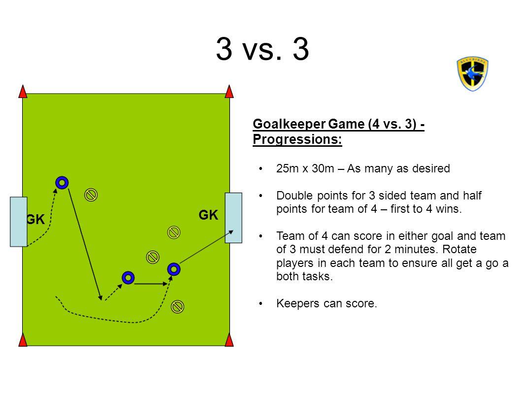3 vs.3 GK Goalkeeper Game (4 vs.