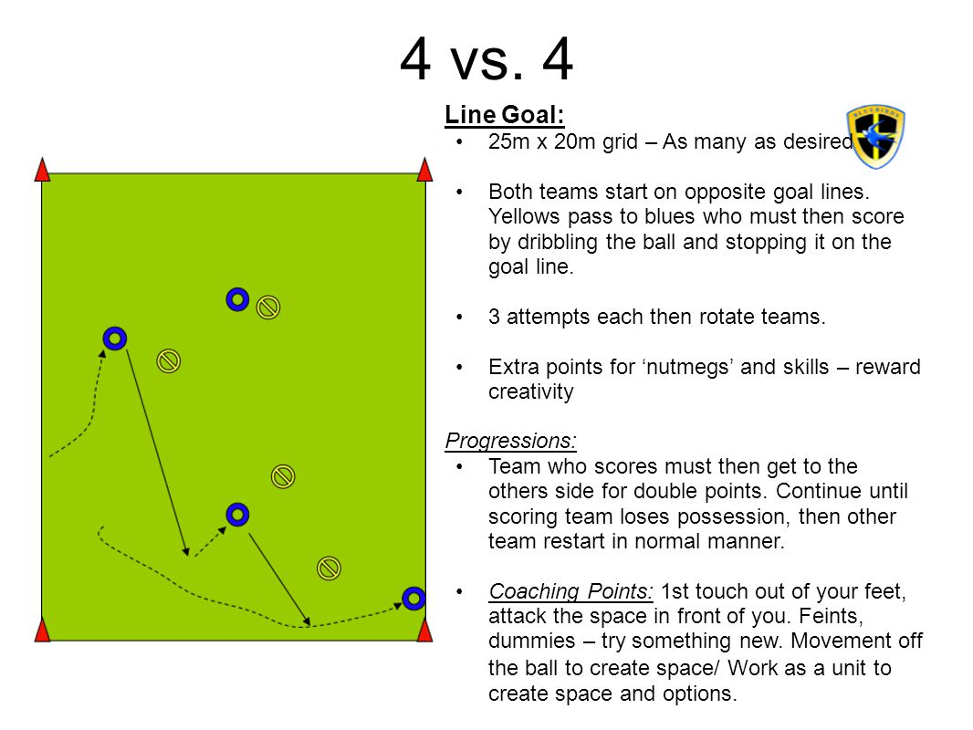 4 vs. 4 Line Goal: 25m x 20m grid – As many as desired Both teams start on opposite goal lines. Yellows pass to blues who must then score by dribbling