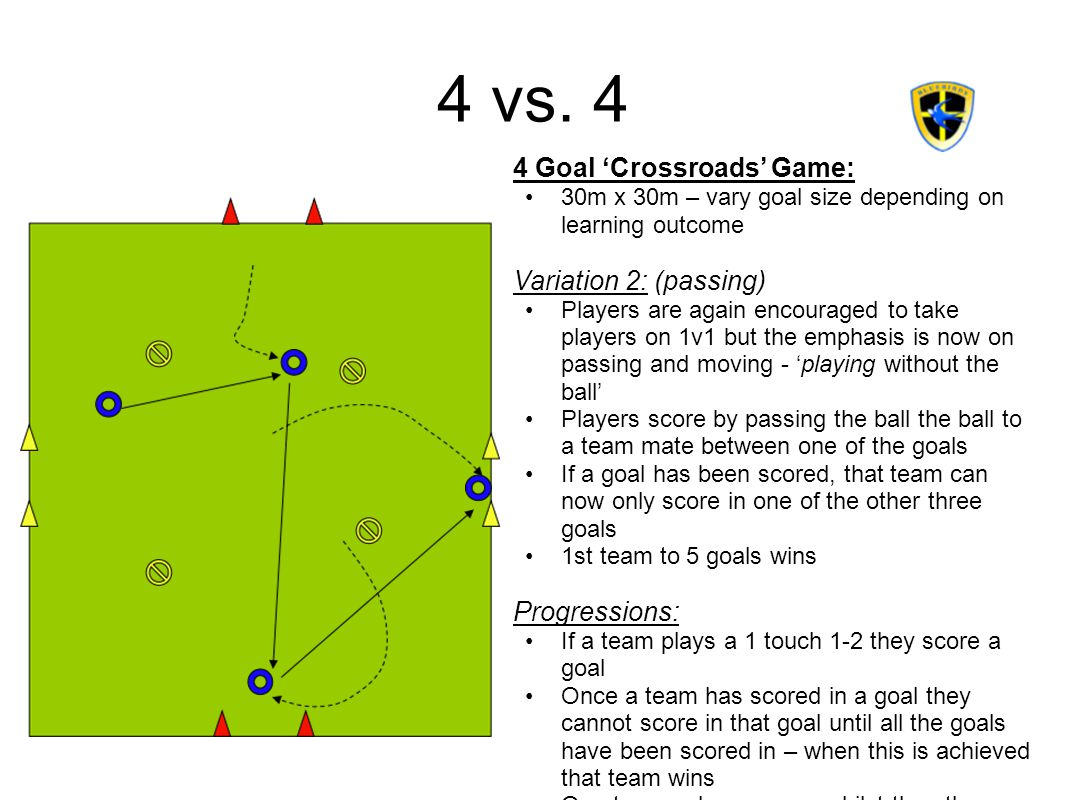 4 vs. 4 4 Goal 'Crossroads' Game: 30m x 30m – vary goal size depending on learning outcome Variation 2: (passing) Players are again encouraged to take