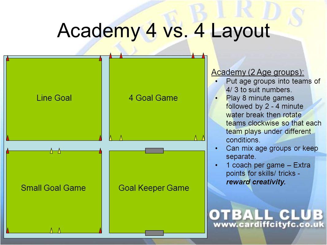 Academy 4 vs.