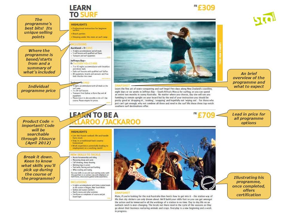 Suppliers: Learn a skill snapshot SupplierSkill CategoryDeparture Point Saltycrax BackpackersLearn to dive and kitesurfCape Town> Blaawberg Davy Jones Locker Co.