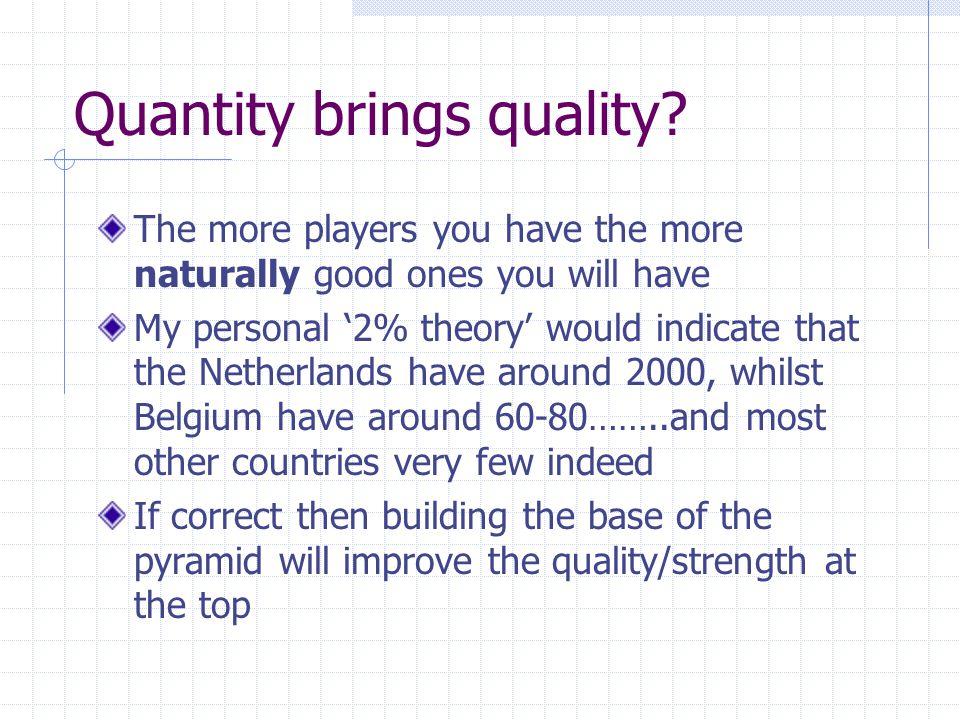 Quantity brings quality.