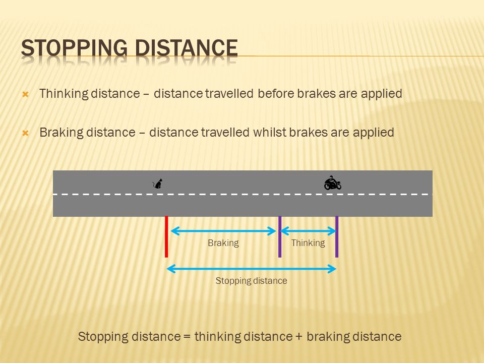  Thinking distance – distance travelled before brakes are applied  Braking distance – distance travelled whilst brakes are applied Stopping distance = thinking distance + braking distance Stopping distance BrakingThinking