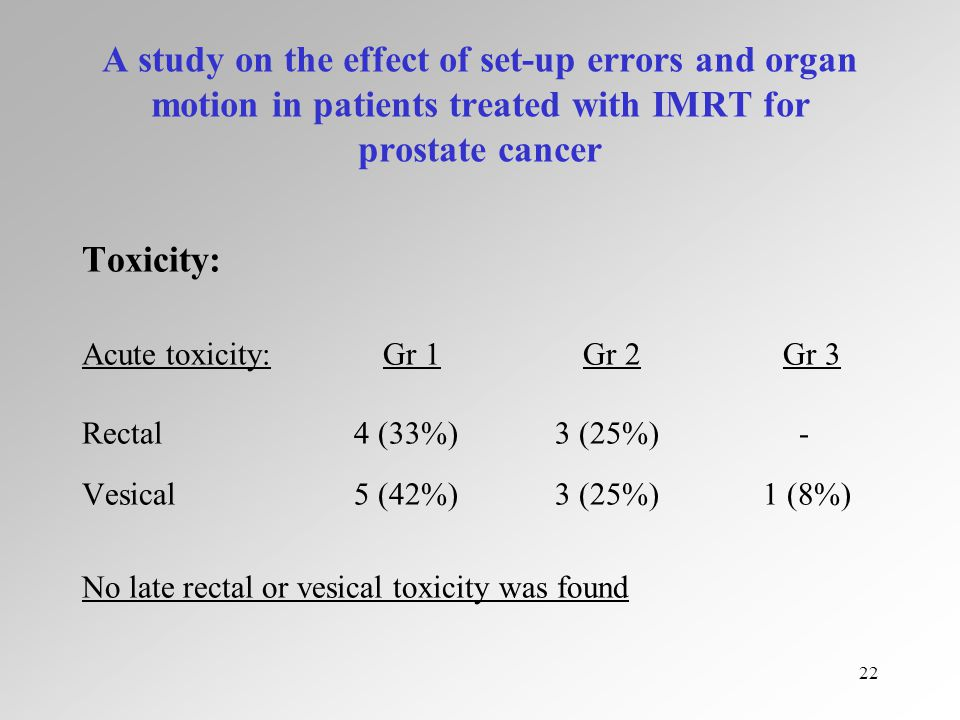 22 A study on the effect of set-up errors and organ motion in patients treated with IMRT for prostate cancer Toxicity: Acute toxicity: Gr 1Gr 2Gr 3 Rectal 4 (33%) 3 (25%) - Vesical 5 (42%) 3 (25%) 1 (8%) No late rectal or vesical toxicity was found