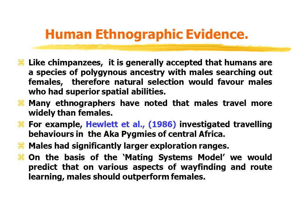 Human Ethnographic Evidence.