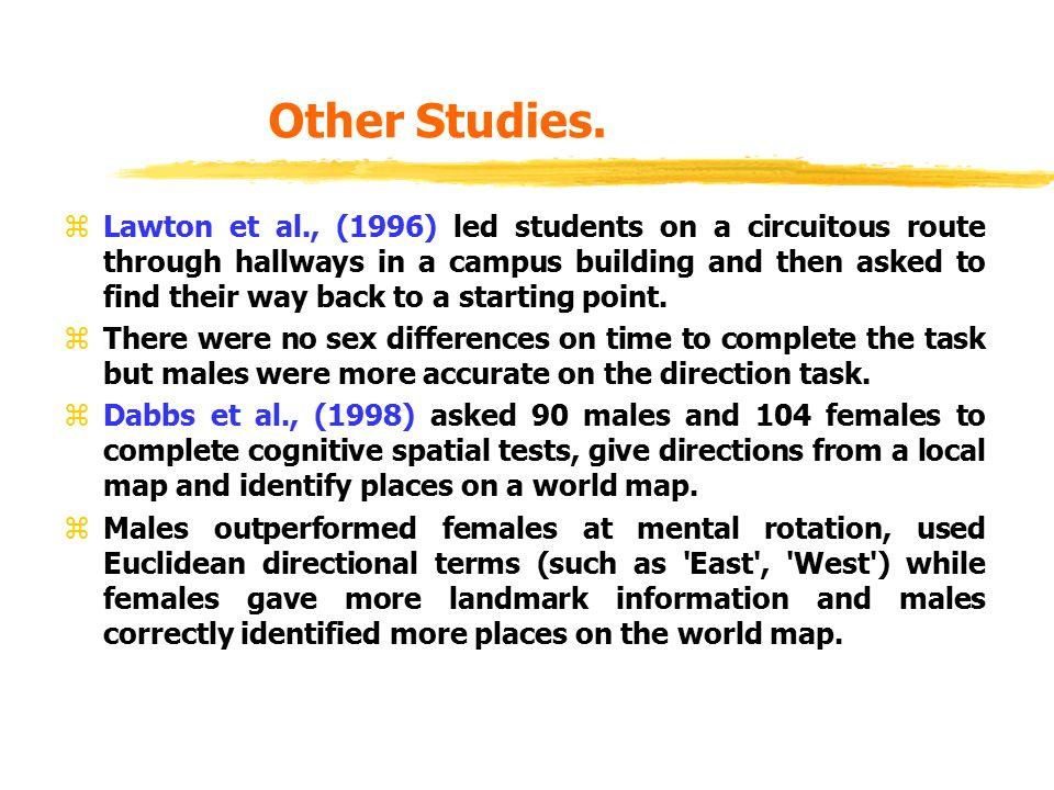 Other Studies.