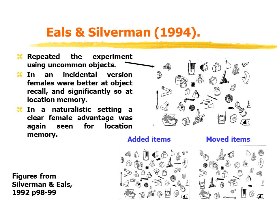 Eals & Silverman (1994). zRepeated the experiment using uncommon objects. zIn an incidental version females were better at object recall, and signific