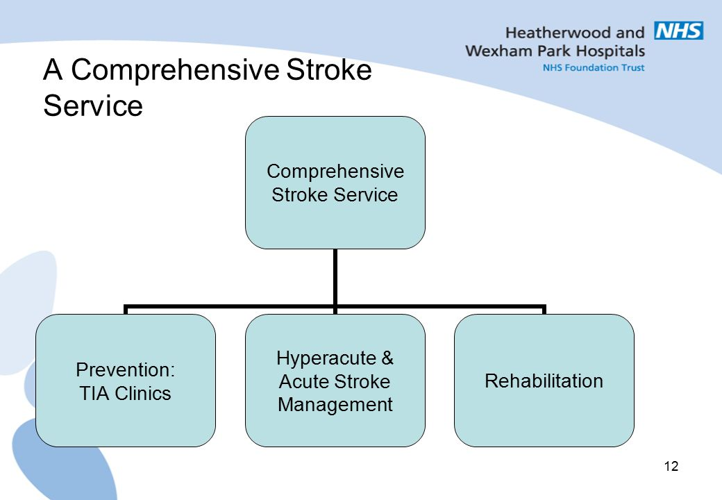 12 A Comprehensive Stroke Service Comprehensive Stroke Service Prevention: TIA Clinics Hyperacute & Acute Stroke Management Rehabilitation