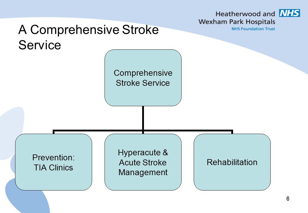 6 A Comprehensive Stroke Service Comprehensive Stroke Service Prevention: TIA Clinics Hyperacute & Acute Stroke Management Rehabilitation