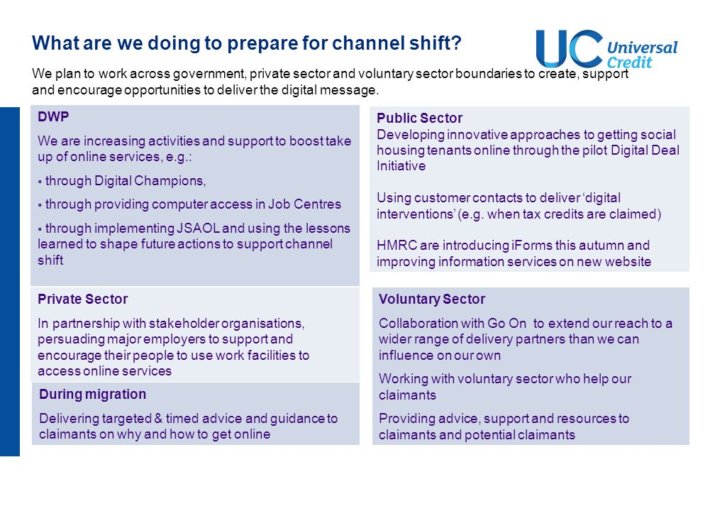 What are we doing to prepare for channel shift? We plan to work across government, private sector and voluntary sector boundaries to create, support a