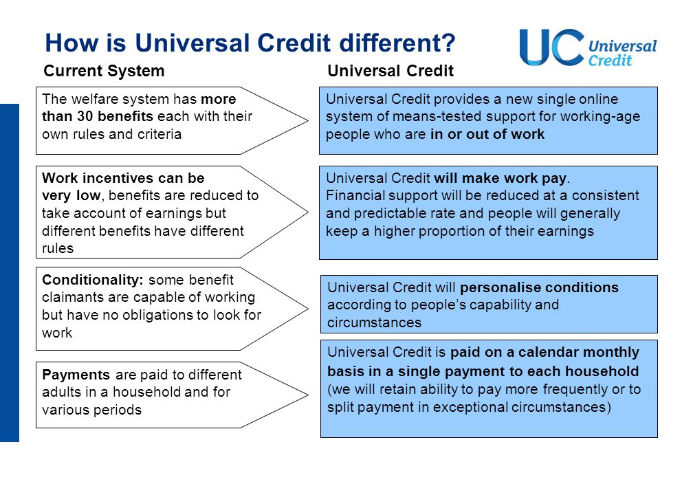 Payments are paid to different adults in a household and for various periods Universal Credit is paid on a calendar monthly basis in a single payment
