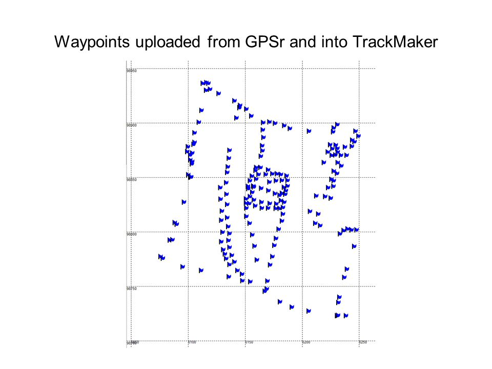 Waypoints uploaded from GPSr and into TrackMaker