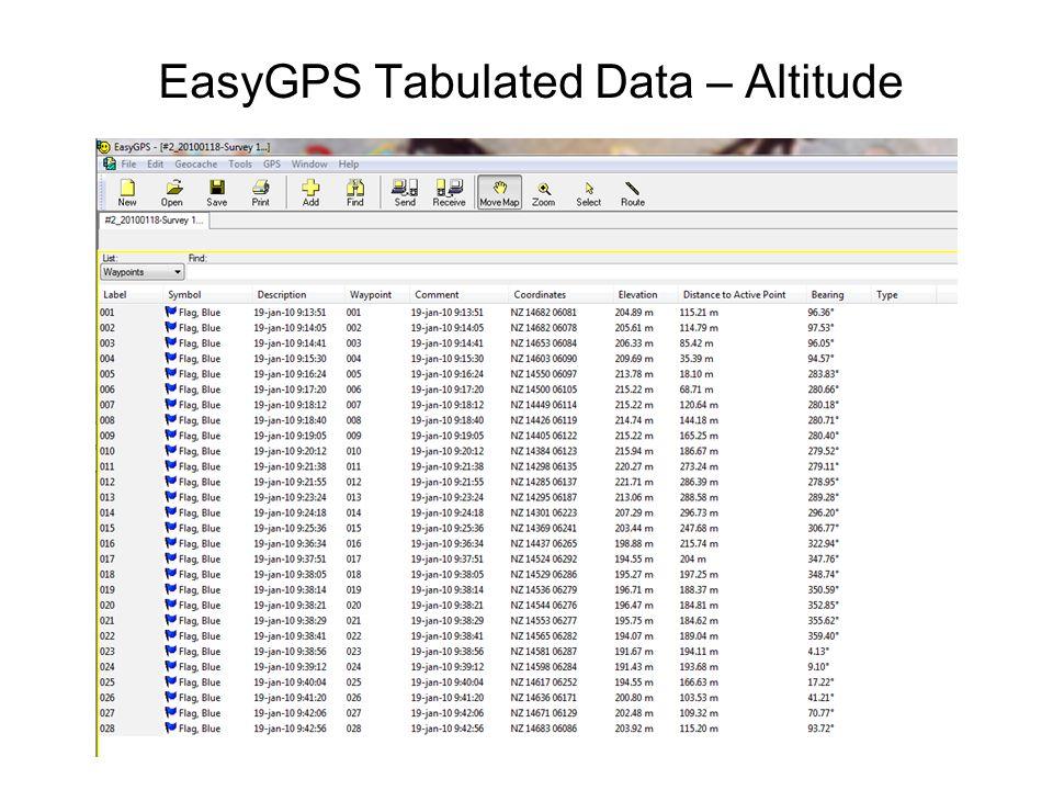 EasyGPS Tabulated Data – Altitude