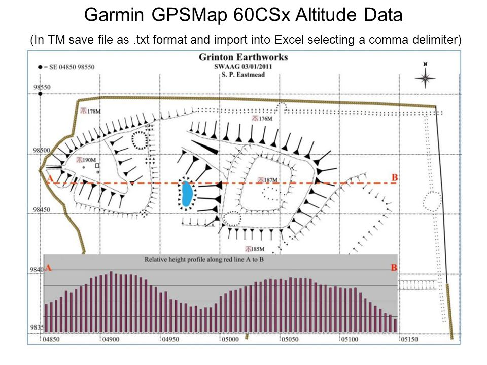 Garmin GPSMap 60CSx Altitude Data (In TM save file as.txt format and import into Excel selecting a comma delimiter)
