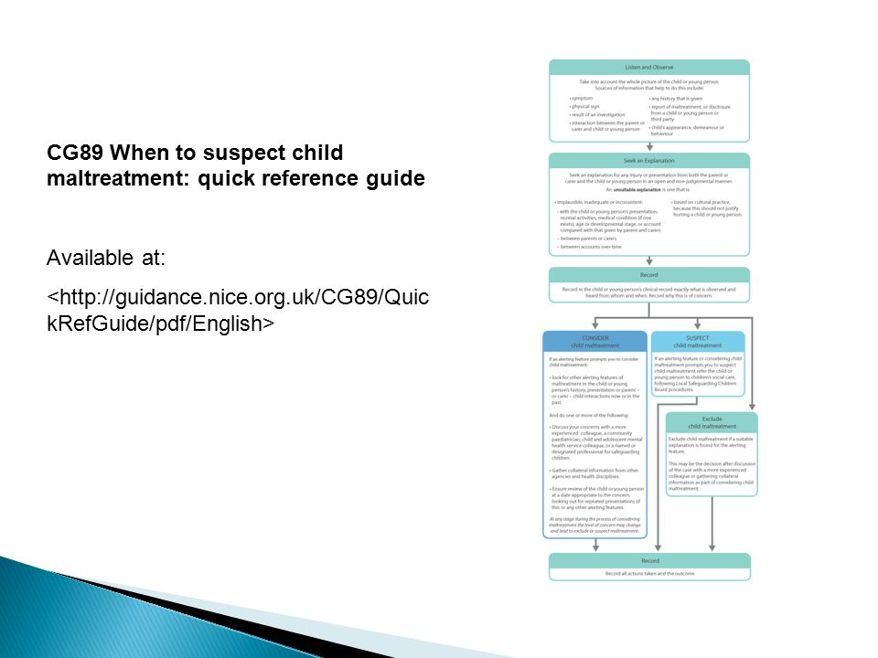 CG89 When to suspect child maltreatment: quick reference guide Available at: