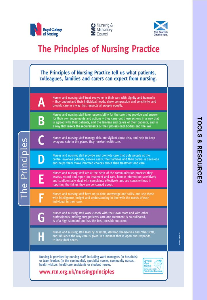 BHT Service Standards TOOLS & RESOURCES Promises and Service Standards BHT promises everyone who uses its services: Clean and safe practice A caring, helpful and respectful attitude Respect for your time Easy access to comfortable and modern facilities The best clinical care These Promises are consistent 'The Code' issued by Nursing and Midwifery Council (UK) that all Registered Nurses and Midwives must comply with.