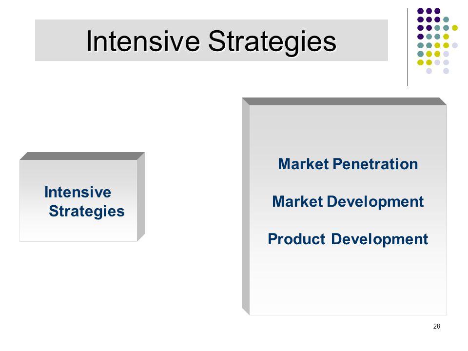28 Intensive Strategies Market Penetration Market Development Product Development