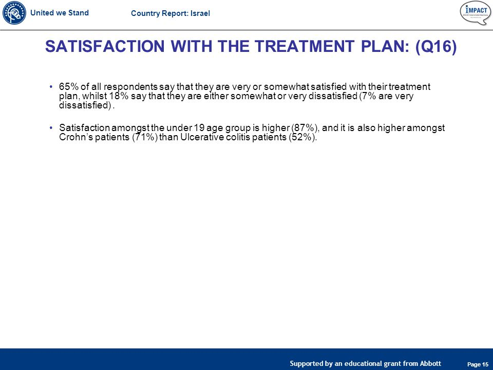 United we Stand Page 15 Supported by an educational grant from Abbott Country Report: Israel SATISFACTION WITH THE TREATMENT PLAN: (Q16) 65% of all respondents say that they are very or somewhat satisfied with their treatment plan, whilst 18% say that they are either somewhat or very dissatisfied (7% are very dissatisfied).