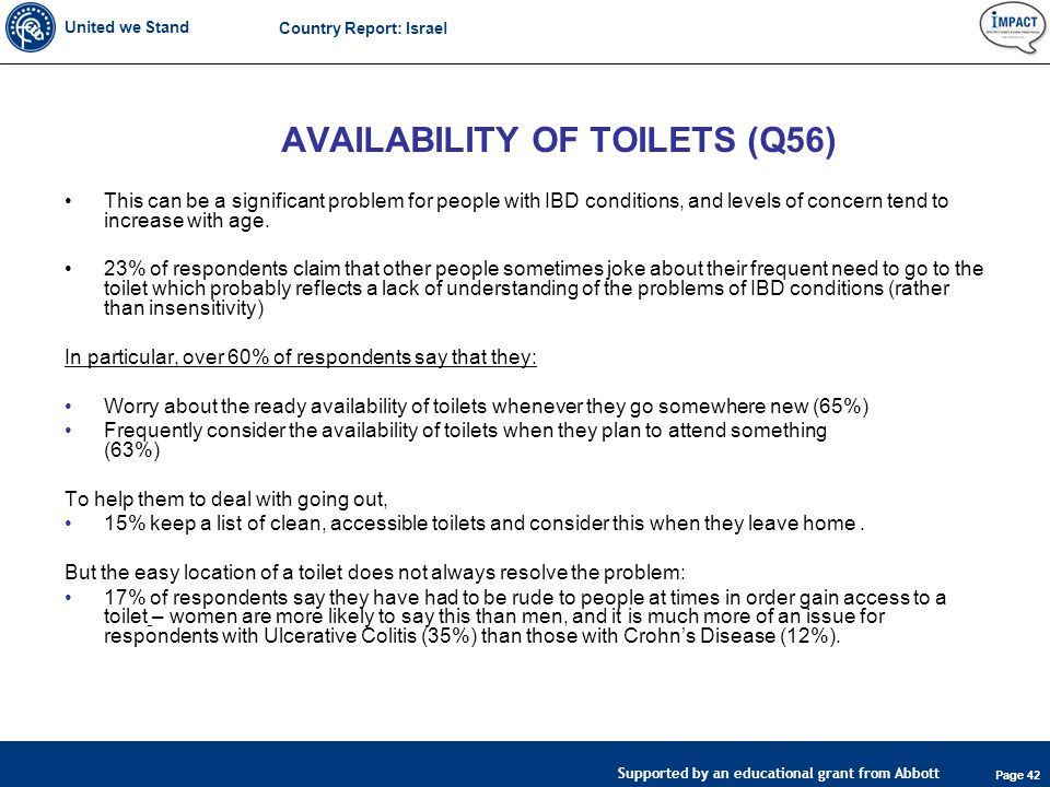 United we Stand Page 42 Supported by an educational grant from Abbott Country Report: Israel AVAILABILITY OF TOILETS (Q56) This can be a significant problem for people with IBD conditions, and levels of concern tend to increase with age.