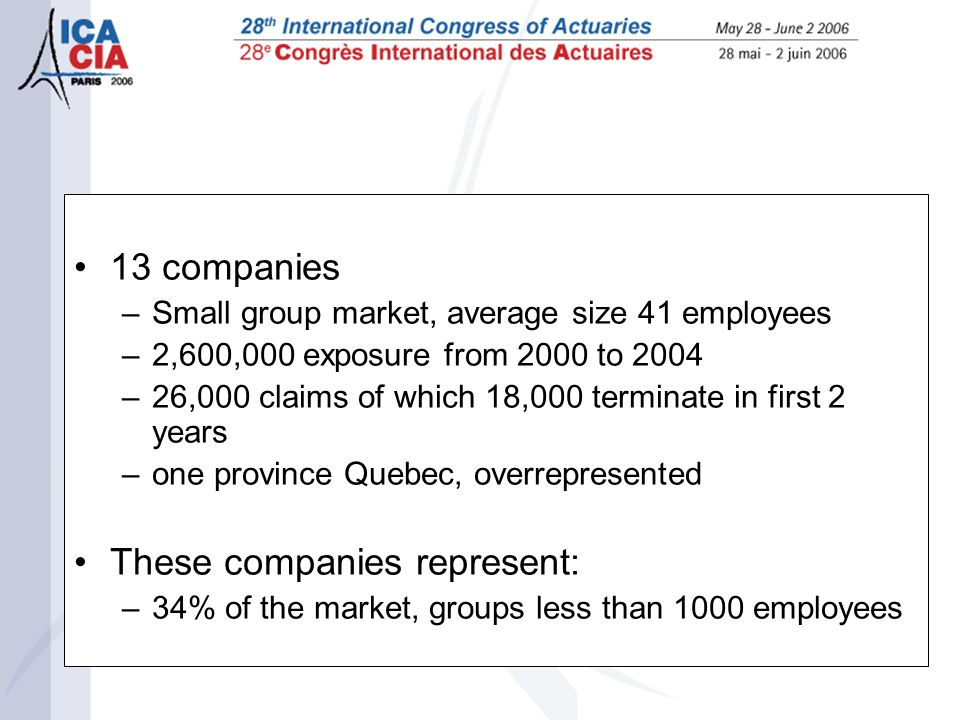 13 companies –Small group market, average size 41 employees –2,600,000 exposure from 2000 to 2004 –26,000 claims of which 18,000 terminate in first 2