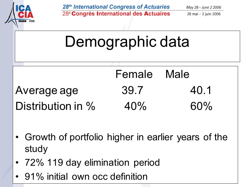 Demographic data FemaleMale Average age 39.7 40.1 Distribution in % 40%60% Growth of portfolio higher in earlier years of the study 72% 119 day elimin