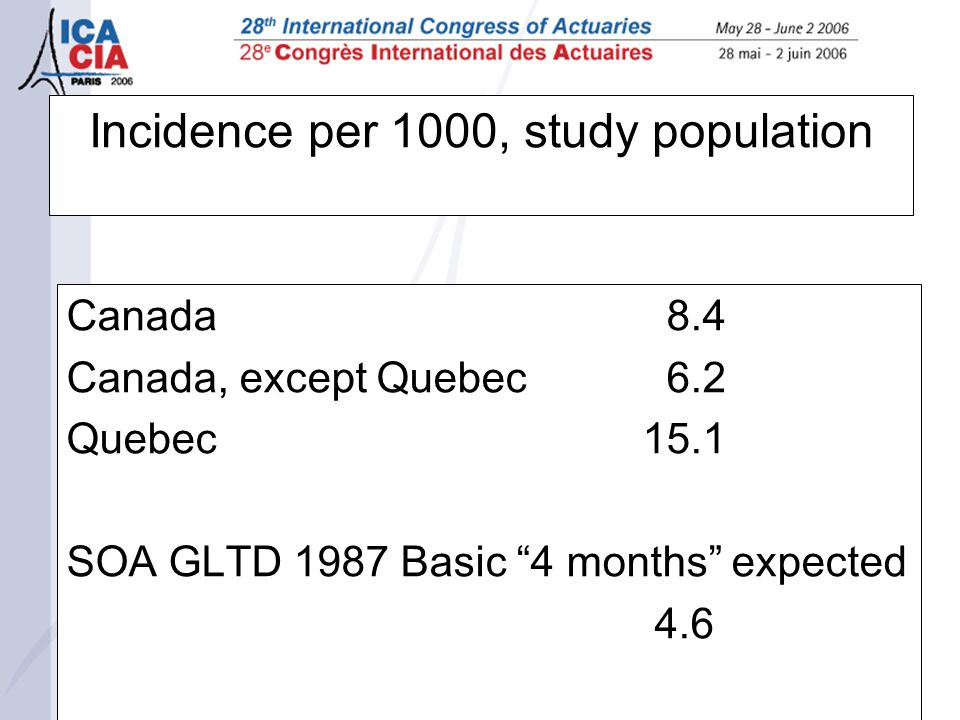 "Incidence per 1000, study population Canada 8.4 Canada, except Quebec 6.2 Quebec15.1 SOA GLTD 1987 Basic ""4 months"" expected 4.6"