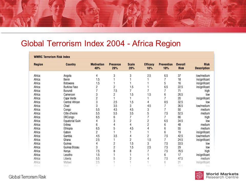 Global Terrorism Risk Global Terrorism Index 2004 - Africa Region