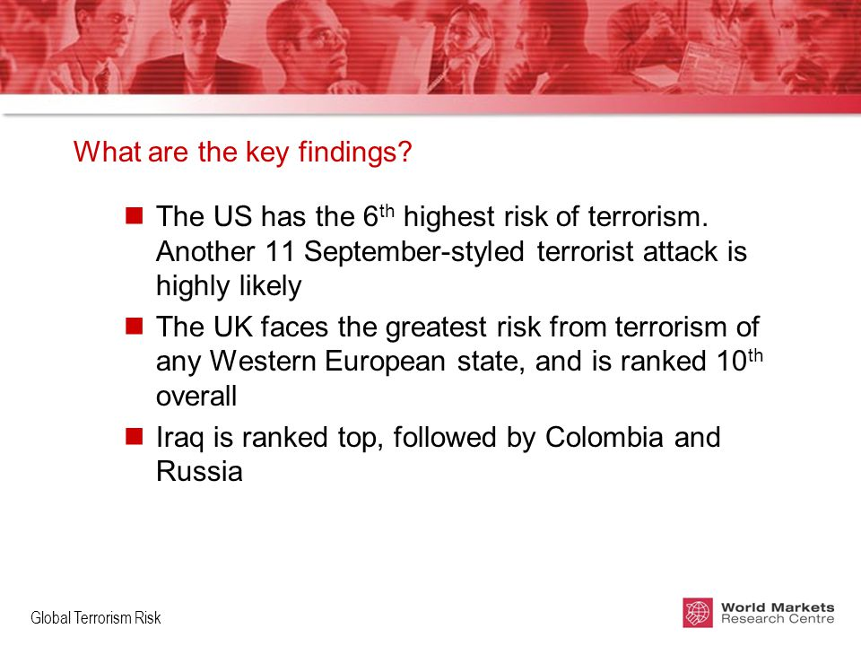 Global Terrorism Risk What are the key findings. The US has the 6 th highest risk of terrorism.