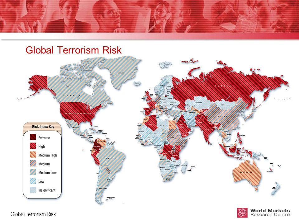 Global Terrorism Risk