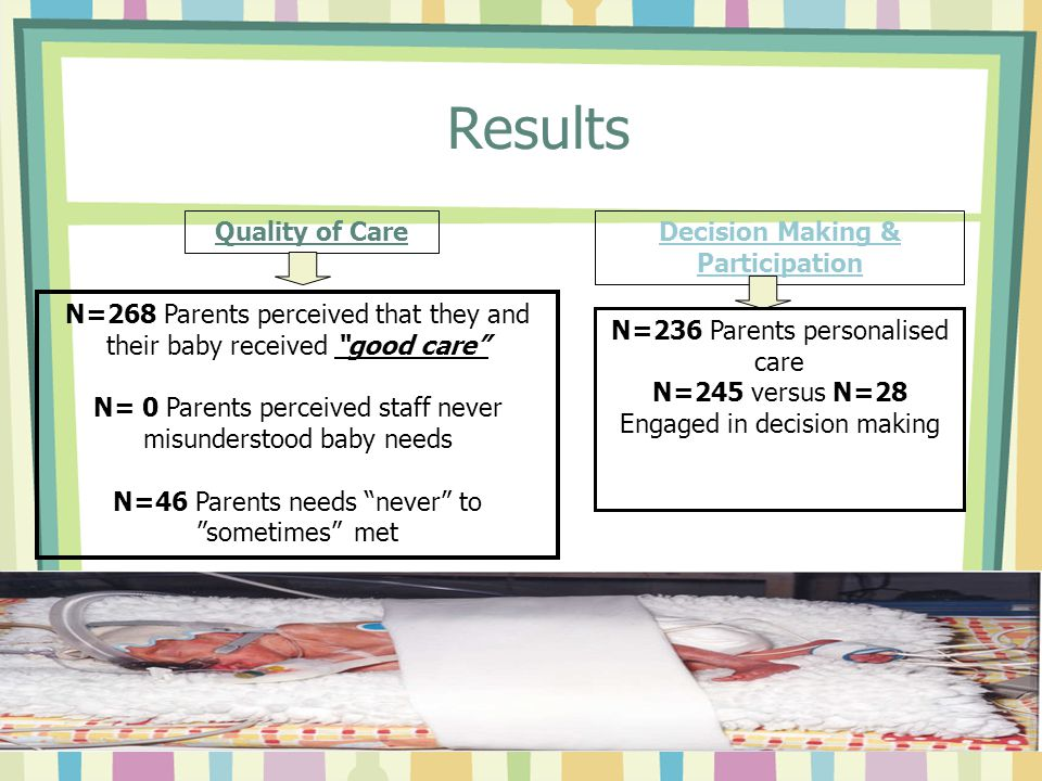 """Results N=268 Parents perceived that they and their baby received """"good care"""" N= 0 Parents perceived staff never misunderstood baby needs N=46 Parents"""